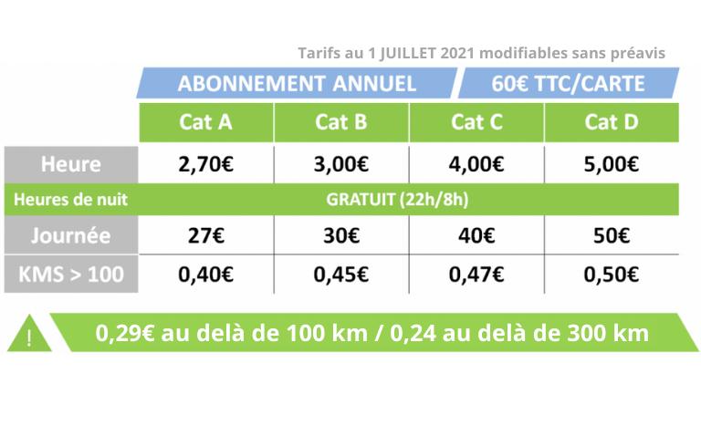 tarif modulauto abonnement pro autopartage