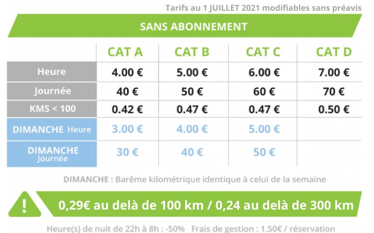 tarif modulauto sans abonnement autopartage